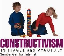 Teori Belajar Konstruktivistik