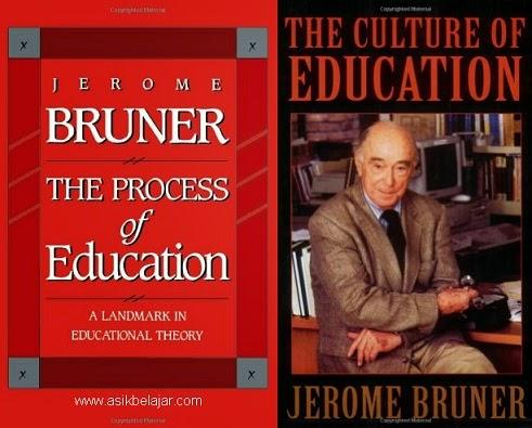 Teori Belajar Bruner