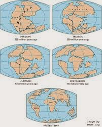 Terjadinya Pembentukan Benua dan Samudera